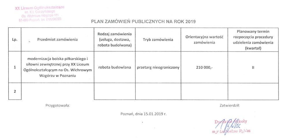 c3294e748 XX Liceum Ogólnokształcące im. K. I. Gałczyńskiego – XX Liceum ...